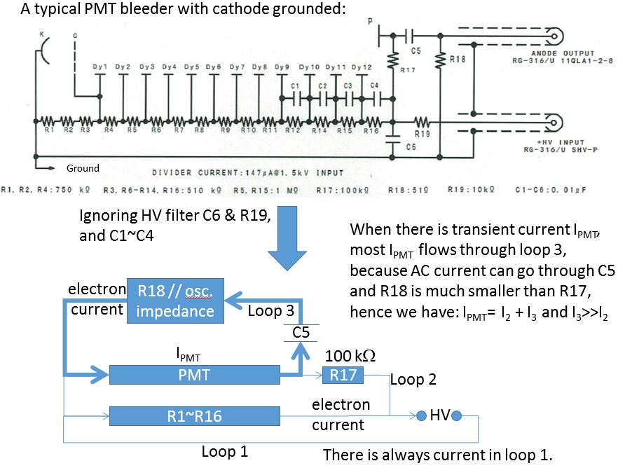 equivalent circuit of PMT bleeder